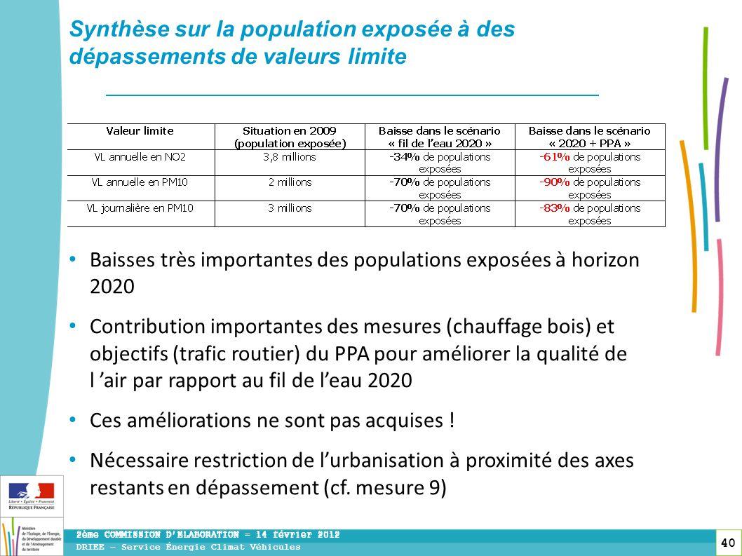 40 DRIEE – Service Énergie Climat Véhicules 2ème COMMISSION DELABORATION – 14 février 2012 Synthèse sur la population exposée à des dépassements de va