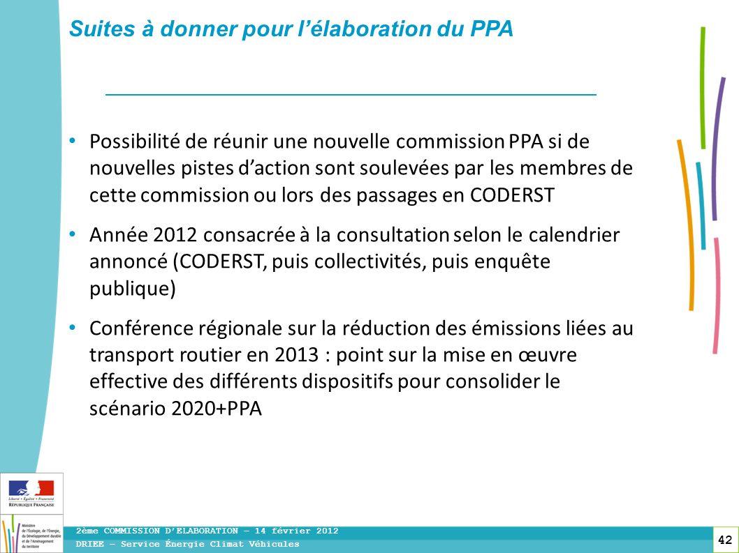 42 DRIEE – Service Énergie Climat Véhicules 2ème COMMISSION DELABORATION – 14 février 2012 Suites à donner pour lélaboration du PPA Possibilité de réu