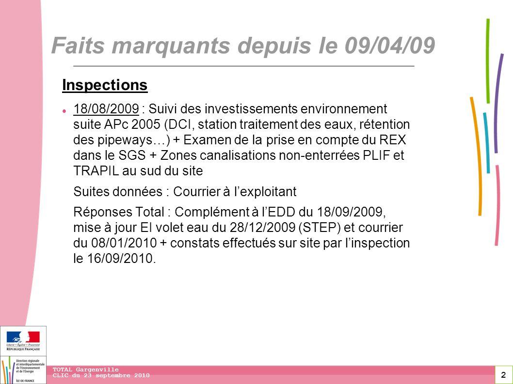 2 CLIC du 23 septembre 2010 TOTAL Gargenville 2 Inspections 18/08/2009 : Suivi des investissements environnement suite APc 2005 (DCI, station traiteme