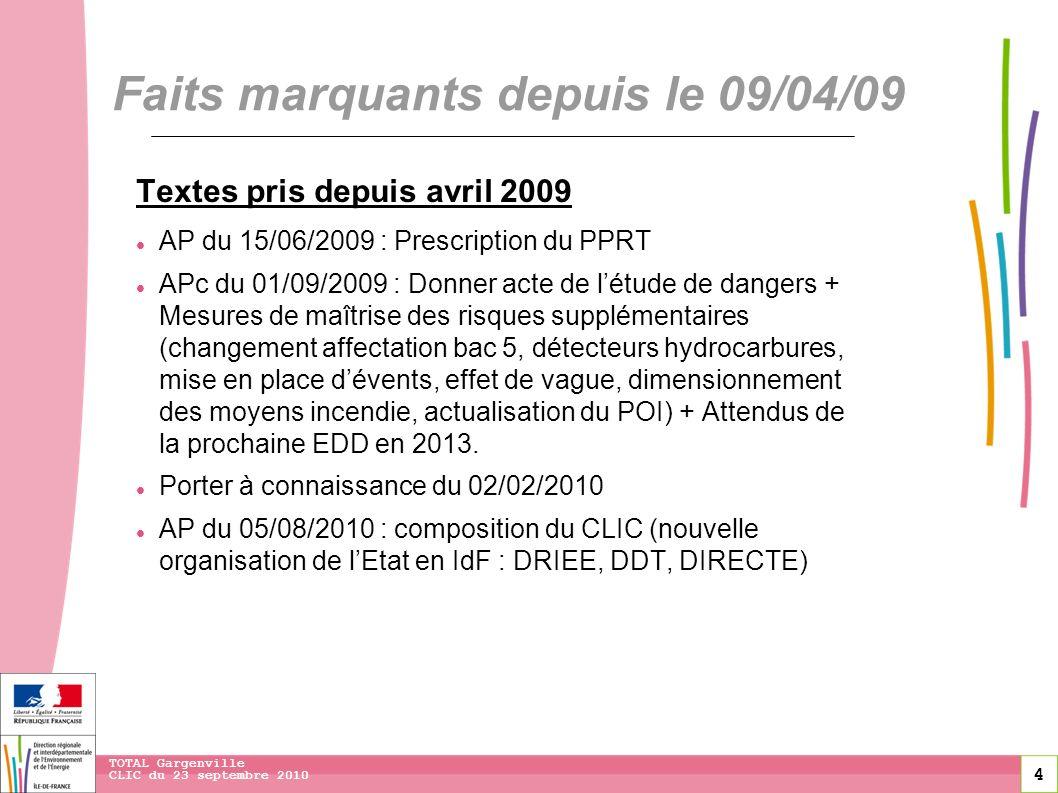 4 CLIC du 23 septembre 2010 TOTAL Gargenville 4 Faits marquants depuis le 09/04/09 Textes pris depuis avril 2009 AP du 15/06/2009 : Prescription du PP