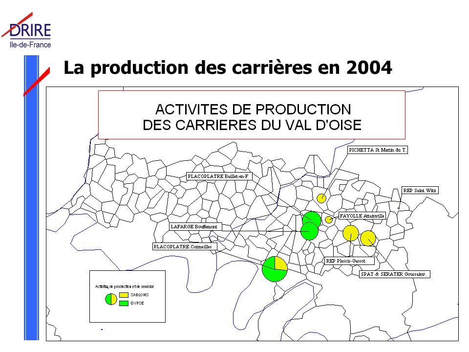 Réunion Commission Départementale des Carrières du Val d Oise le 3 juin 2005 Evolution des approvisionnements