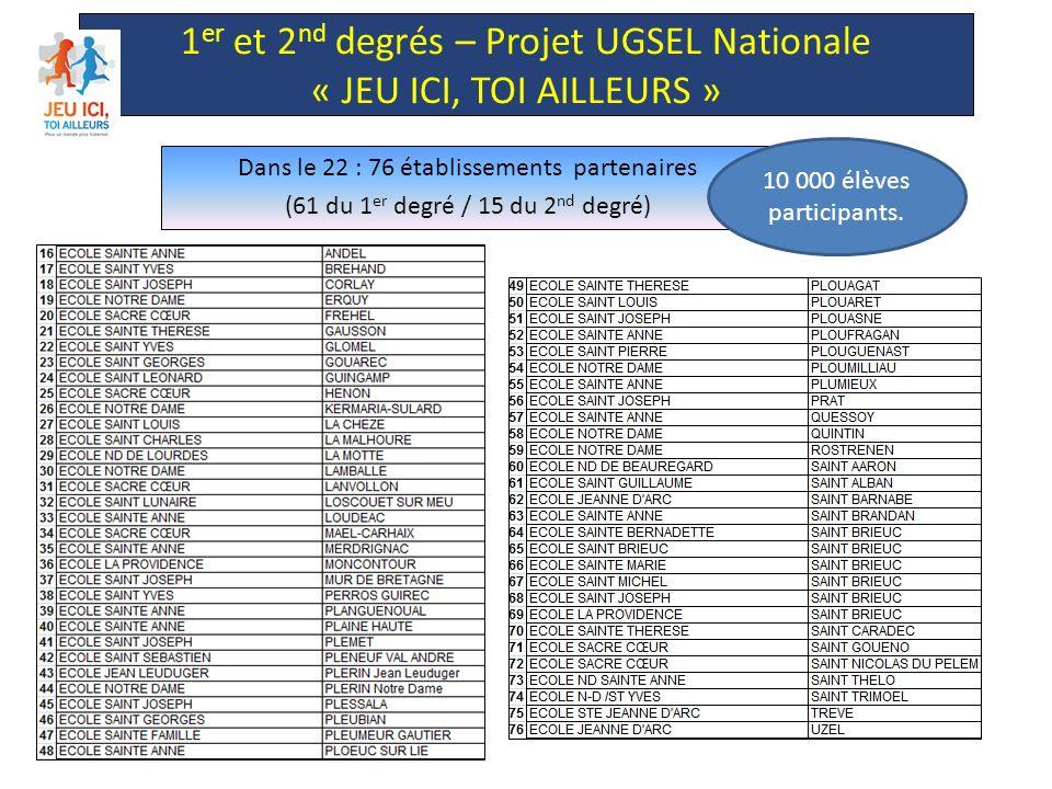 1 er et 2 nd degrés – Projet UGSEL Nationale « JEU ICI, TOI AILLEURS » Dans le 22 : 76 établissements partenaires (61 du 1 er degré / 15 du 2 nd degré) 10 000 élèves participants.