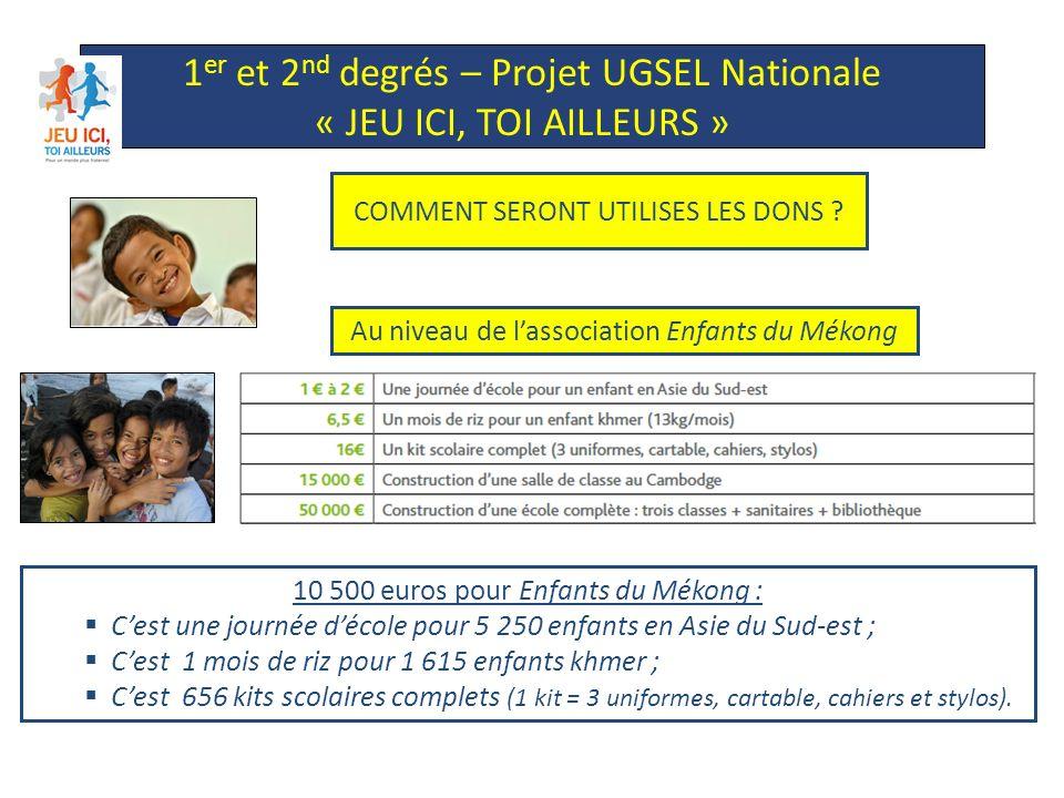 1 er et 2 nd degrés – Projet UGSEL Nationale « JEU ICI, TOI AILLEURS » Au niveau de lassociation Société de St Vincent de Paul COMMENT SERONT UTILISES LES DONS .