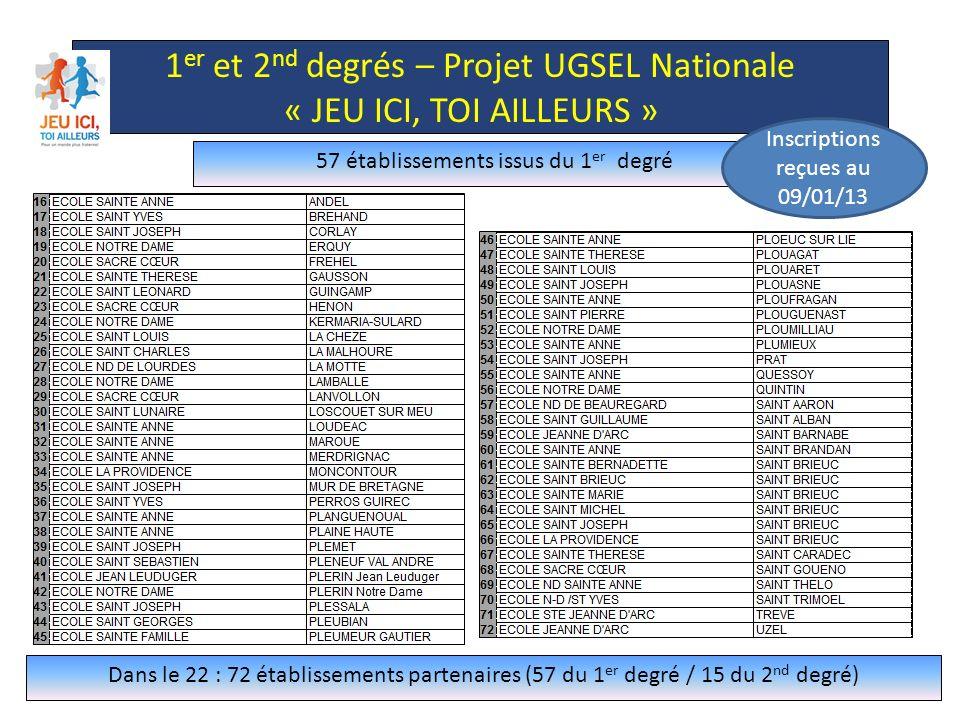 Dans le 22 : 72 établissements partenaires (57 du 1 er degré / 15 du 2 nd degré) 57 établissements issus du 1 er degré 1 er et 2 nd degrés – Projet UGSEL Nationale « JEU ICI, TOI AILLEURS » Inscriptions reçues au 09/01/13