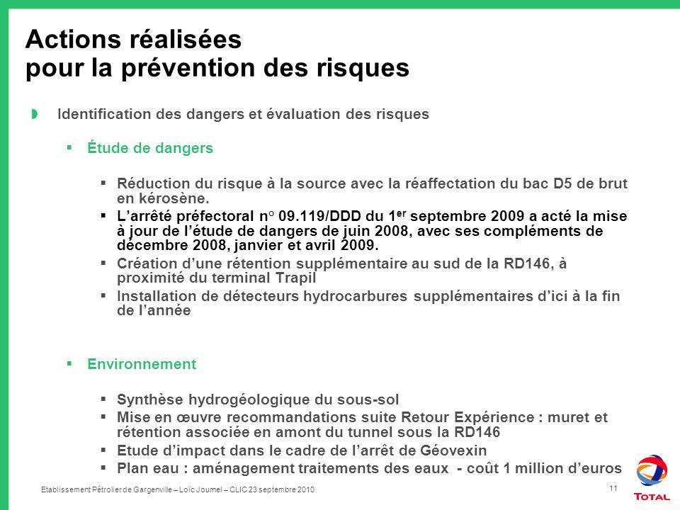Etablissement Pétrolier de Gargenville – Loïc Journel – CLIC 23 septembre 2010 11 Actions réalisées pour la prévention des risques Identification des