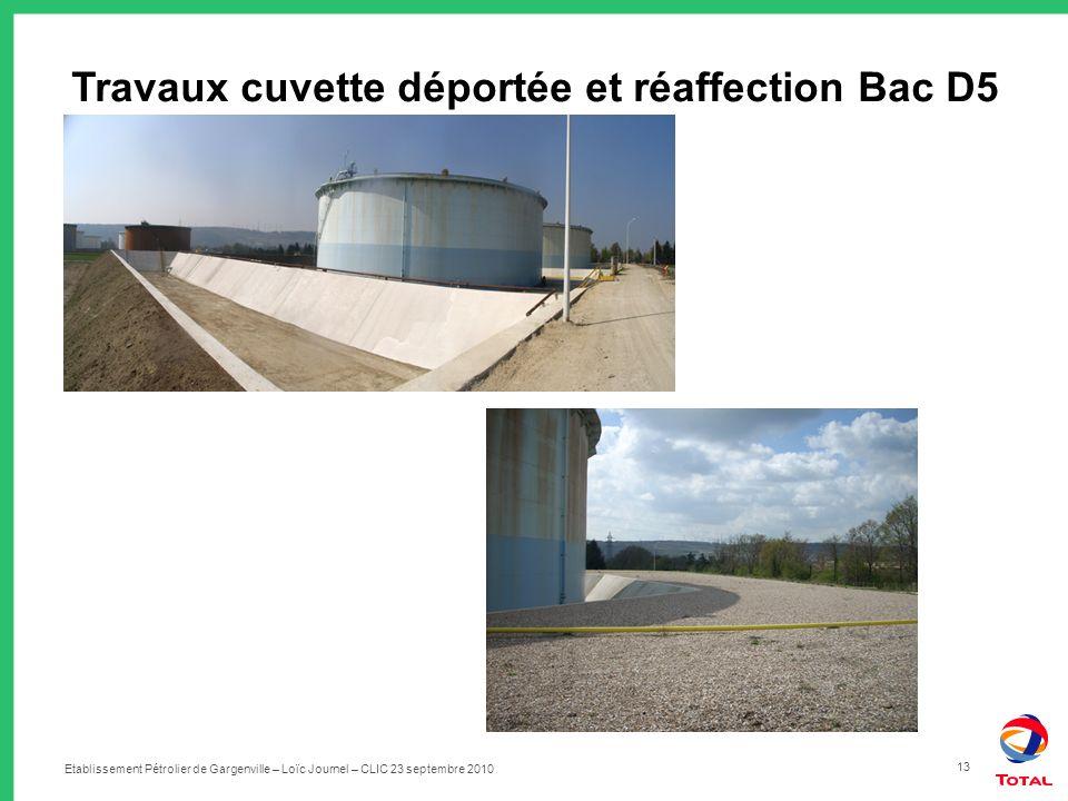 Etablissement Pétrolier de Gargenville – Loïc Journel – CLIC 23 septembre 2010 13 Travaux cuvette déportée et réaffection Bac D5