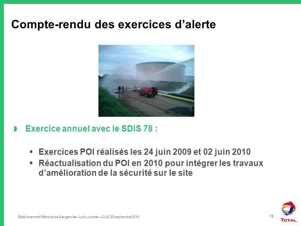Etablissement Pétrolier de Gargenville – Loïc Journel – CLIC 23 septembre 2010 19 Compte-rendu des exercices dalerte Exercice annuel avec le SDIS 78 :