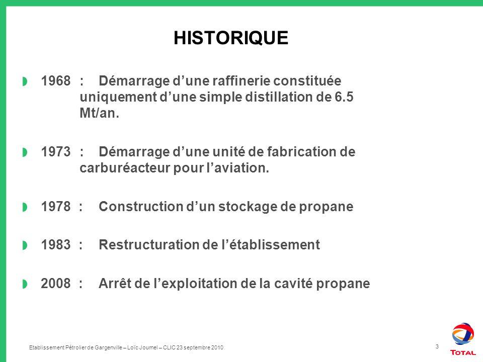 Etablissement Pétrolier de Gargenville – Loïc Journel – CLIC 23 septembre 2010 14 Détecteurs hydrocarbures dans cuvettes