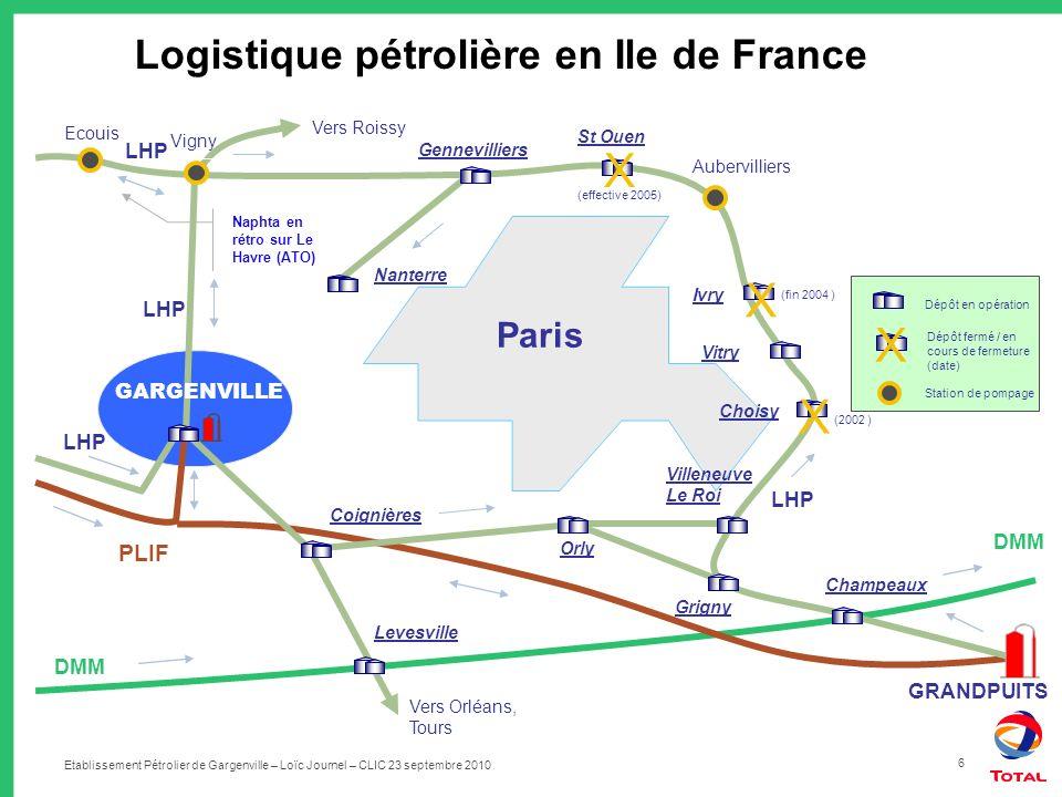Etablissement Pétrolier de Gargenville – Loïc Journel – CLIC 23 septembre 2010 7 Etablissement Pétrolier de Gargenville – Quelques chiffres (base 2009) Exploitation du Pipeline de lIle de France : - Trafic annuel4 219 256 Tonnes de brut 1 390 297 Tonnes de produits pétroliers Production : -Carburéacteur 473 072 Tonnes/an Réceptions : 1490 kt/an tous produits finis et semi-finis -Oléoducs 100 % PLIF (92 %) TRAPIL (8 %).