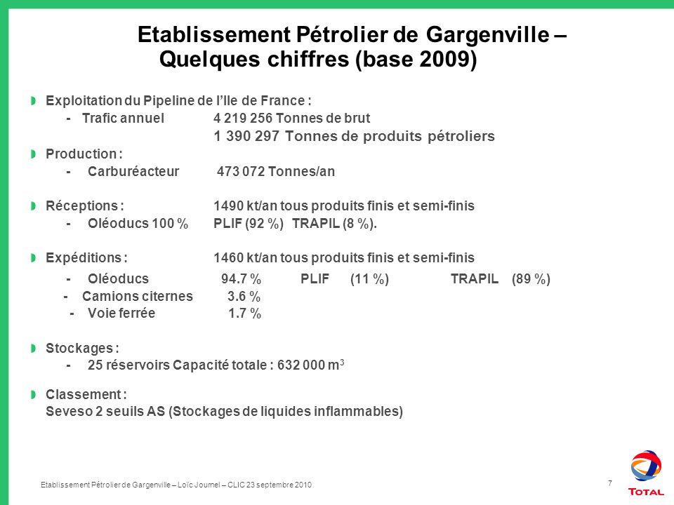 Etablissement Pétrolier de Gargenville – Loïc Journel – CLIC 23 septembre 2010 7 Etablissement Pétrolier de Gargenville – Quelques chiffres (base 2009