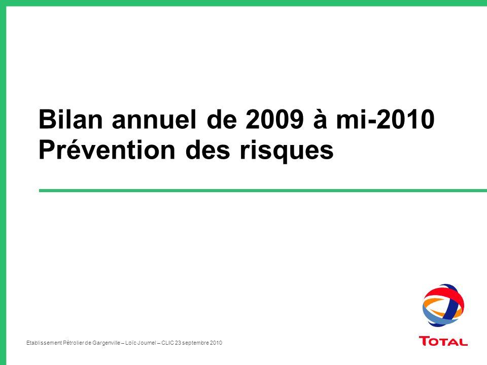 Etablissement Pétrolier de Gargenville – Loïc Journel – CLIC 23 septembre 2010 Bilan annuel de 2009 à mi-2010 Prévention des risques