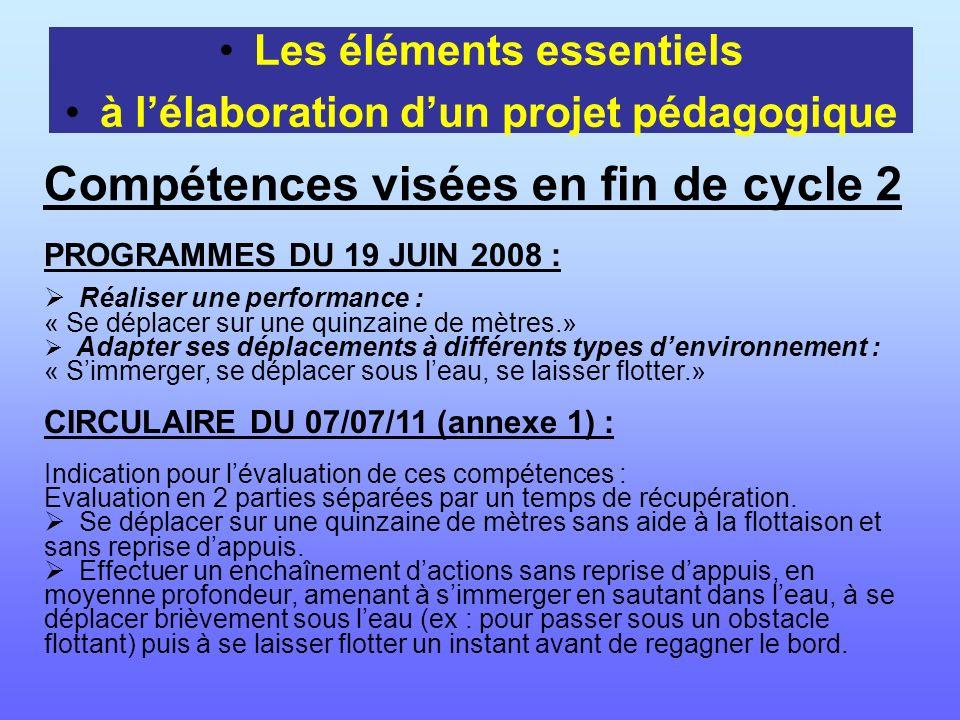 Compétences visées en fin de cycle 2 Les éléments essentiels à lélaboration dun projet pédagogique PROGRAMMES DU 19 JUIN 2008 : Réaliser une performan