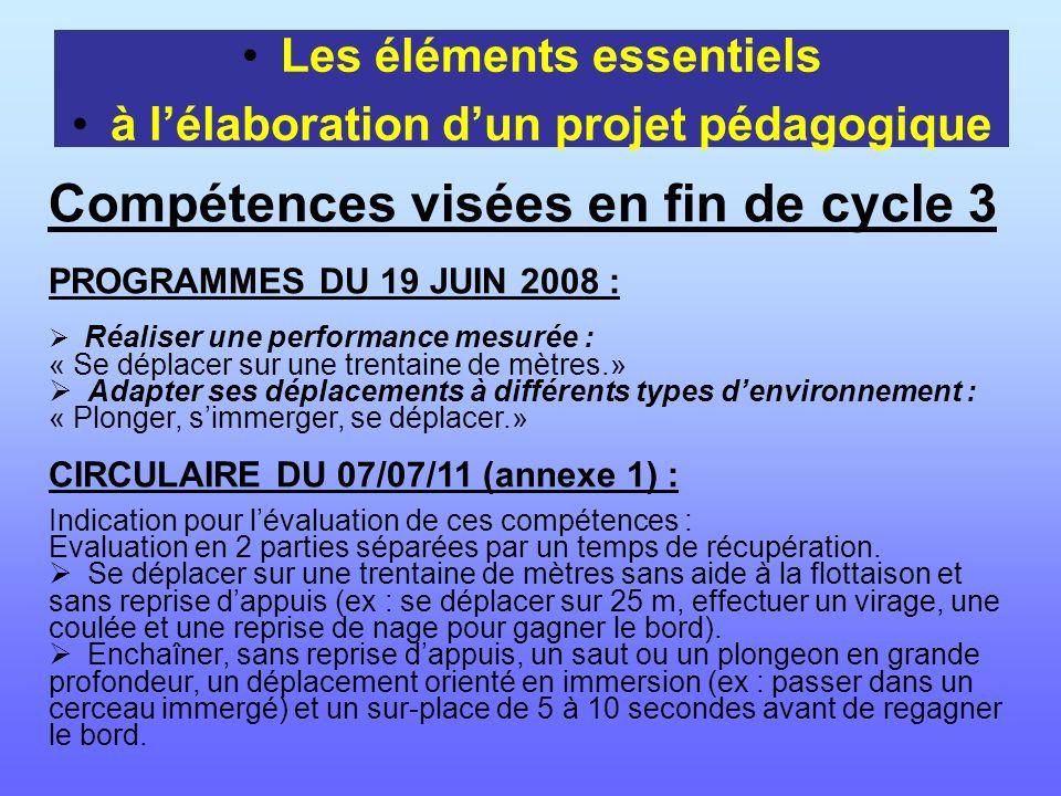 Compétences visées en fin de cycle 3 Les éléments essentiels à lélaboration dun projet pédagogique PROGRAMMES DU 19 JUIN 2008 : Réaliser une performan