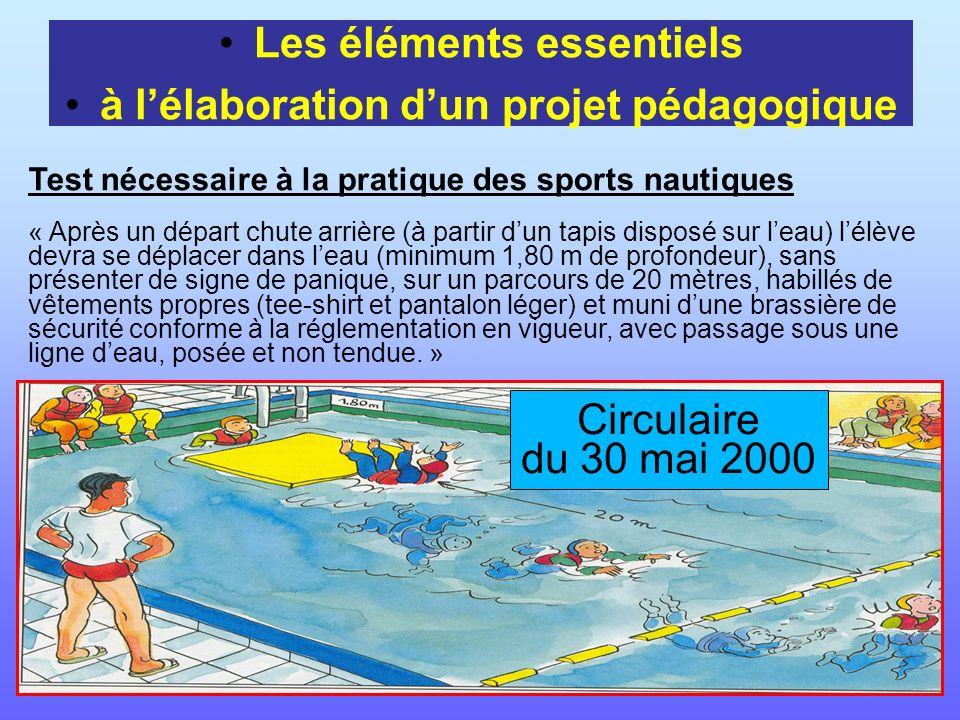 Test nécessaire à la pratique des sports nautiques « Après un départ chute arrière (à partir dun tapis disposé sur leau) lélève devra se déplacer dans