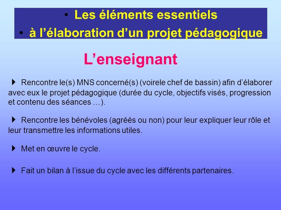Lenseignant Rencontre le(s) MNS concerné(s) (voirele chef de bassin) afin délaborer avec eux le projet pédagogique (durée du cycle, objectifs visés, p