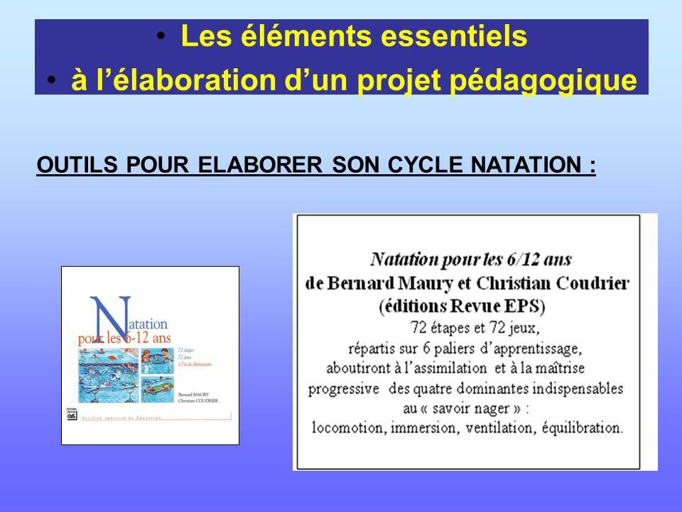 Les éléments essentiels à lélaboration dun projet pédagogique OUTILS POUR ELABORER SON CYCLE NATATION :