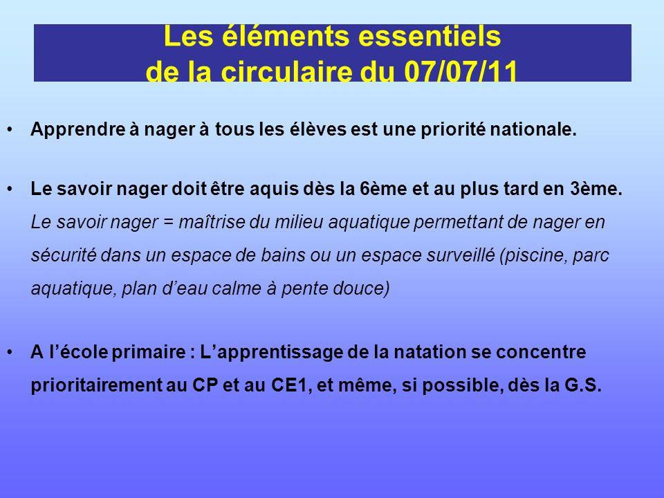Les éléments essentiels de la circulaire du 07/07/11 Apprendre à nager à tous les élèves est une priorité nationale. Le savoir nager doit être aquis d