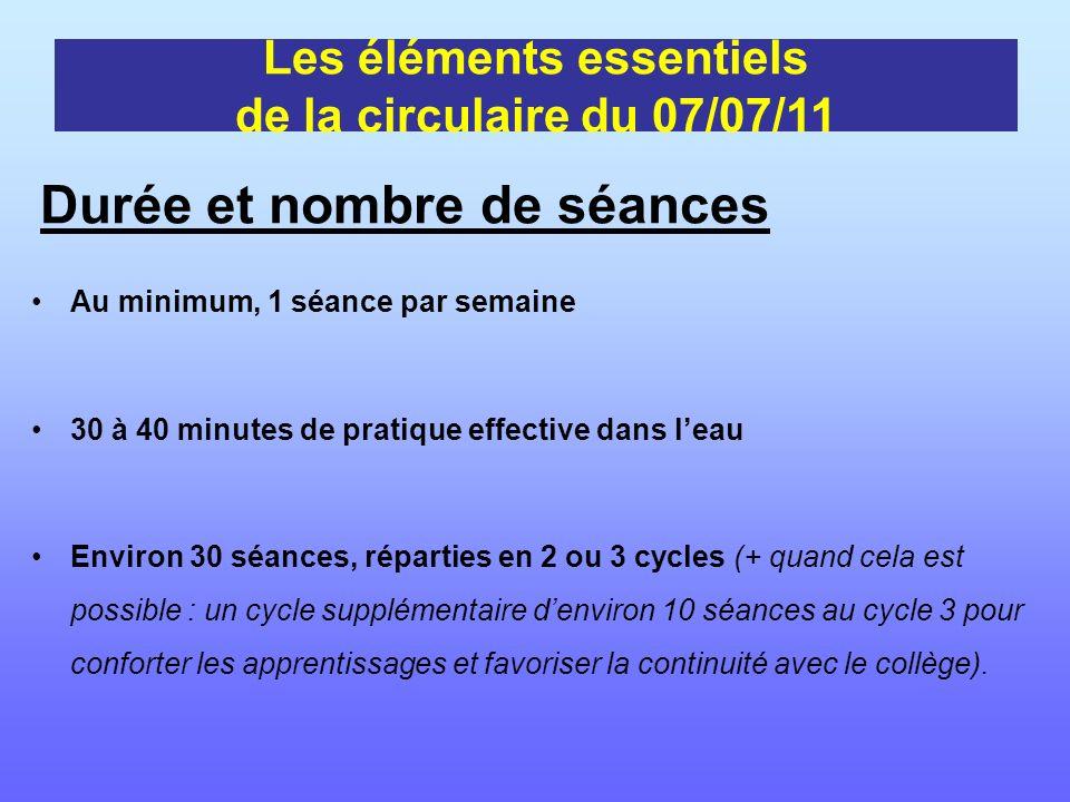 Au minimum, 1 séance par semaine 30 à 40 minutes de pratique effective dans leau Environ 30 séances, réparties en 2 ou 3 cycles (+ quand cela est poss