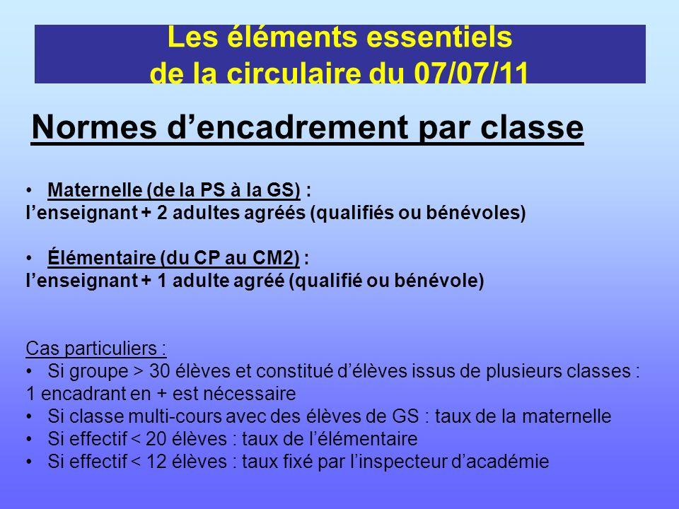 Normes dencadrement par classe Maternelle (de la PS à la GS) : lenseignant + 2 adultes agréés (qualifiés ou bénévoles) Élémentaire (du CP au CM2) : le