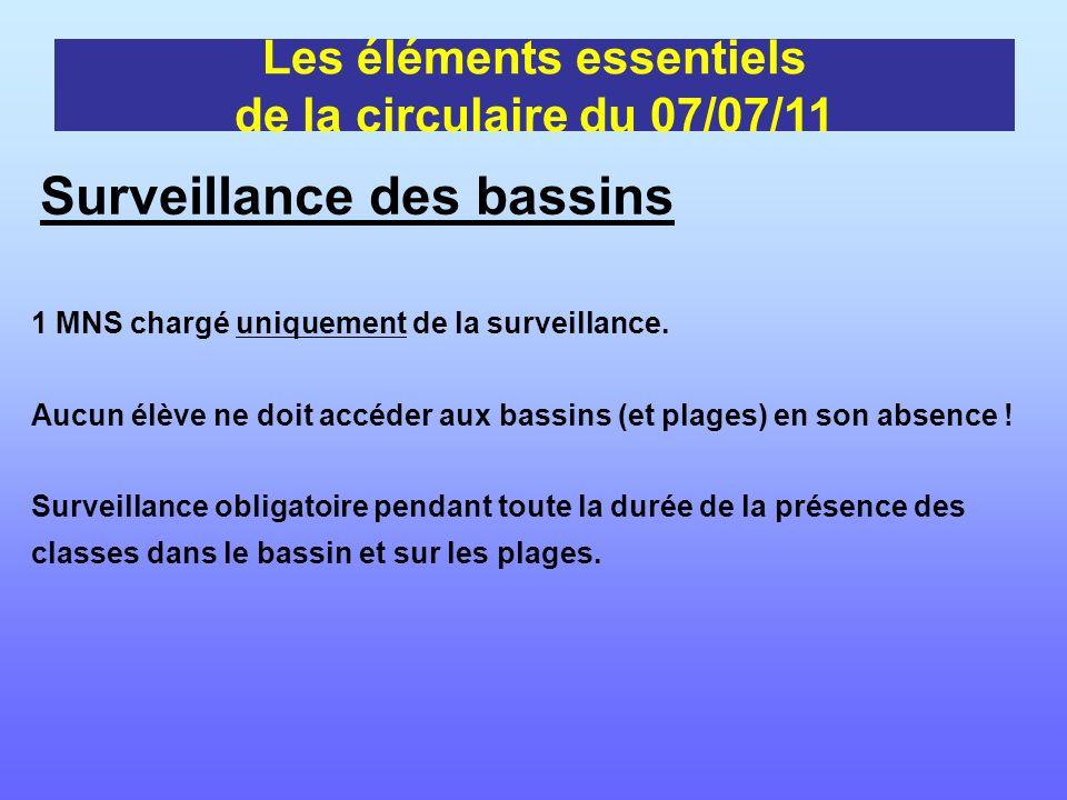 1 MNS chargé uniquement de la surveillance. Aucun élève ne doit accéder aux bassins (et plages) en son absence ! Surveillance obligatoire pendant tout