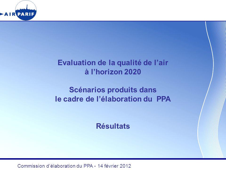 Commission délaboration du PPA - 14 février 2012 Titre de la présentation Evaluation de la qualité de lair à lhorizon 2020 Scénarios produits dans le cadre de lélaboration du PPA Résultats