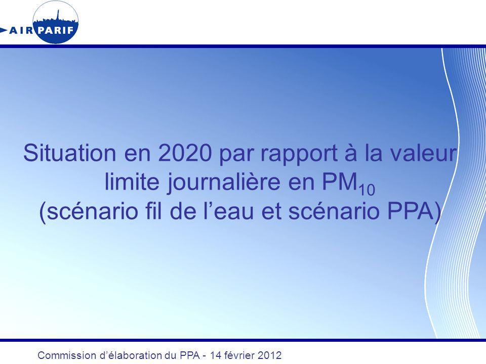 Commission délaboration du PPA - 14 février 2012 Titre de la présentation Situation en 2020 par rapport à la valeur limite journalière en PM 10 (scénario fil de leau et scénario PPA)