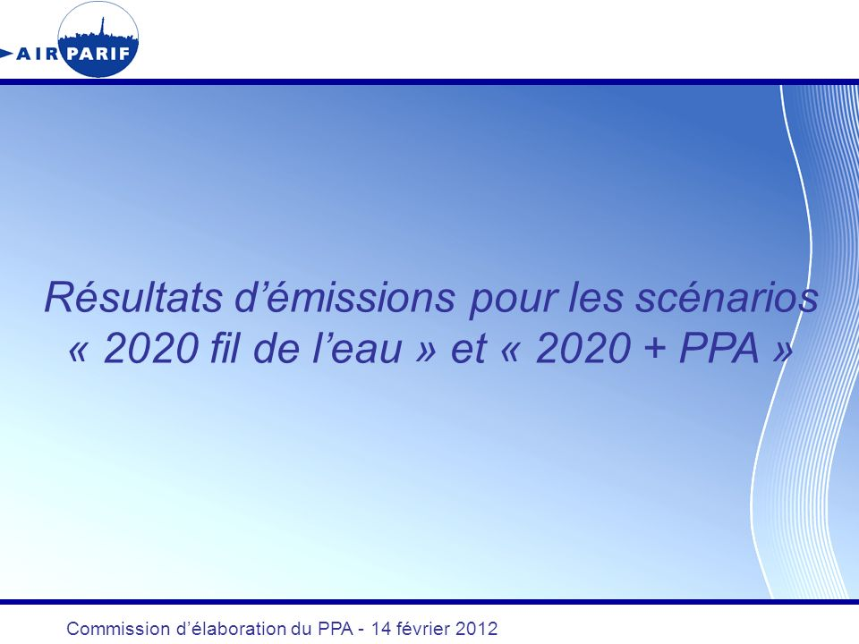 Commission délaboration du PPA - 14 février 2012 Titre de la présentation Résultats démissions pour les scénarios « 2020 fil de leau » et « 2020 + PPA »