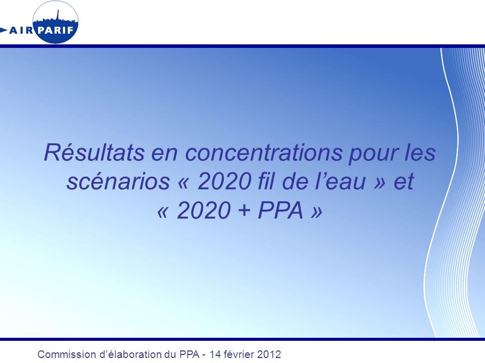Commission délaboration du PPA - 14 février 2012 Titre de la présentation Résultats en concentrations pour les scénarios « 2020 fil de leau » et « 2020 + PPA »