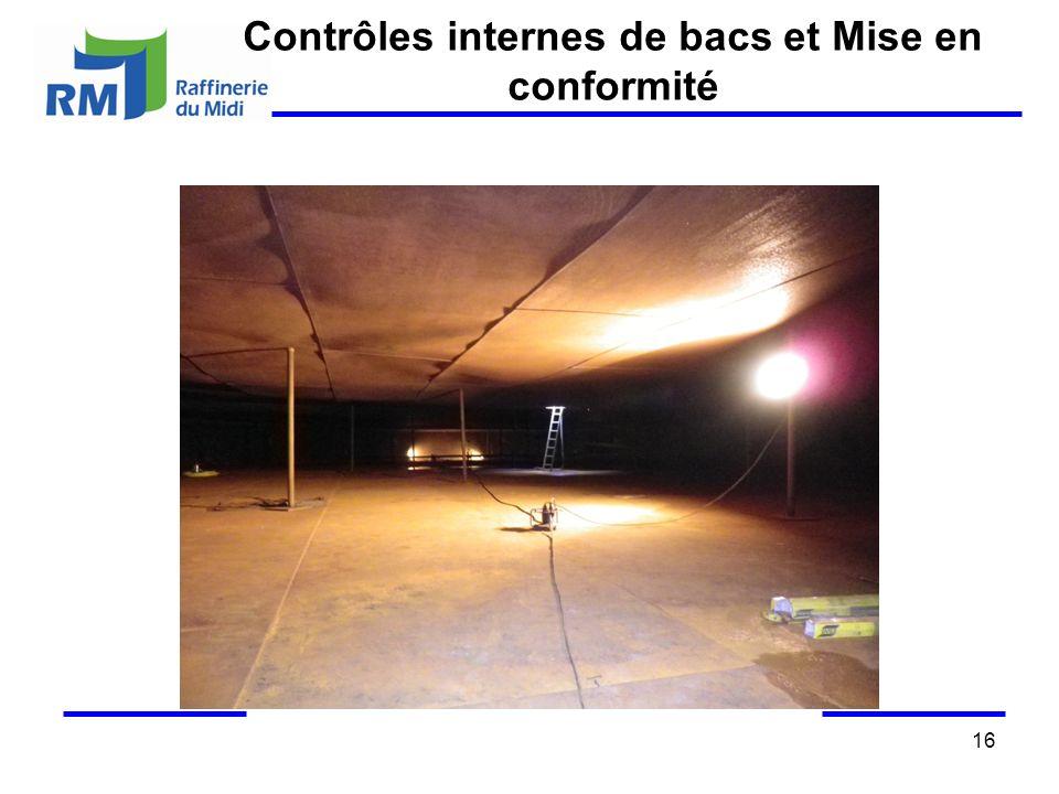 Contrôles internes de bacs et Mise en conformité 16