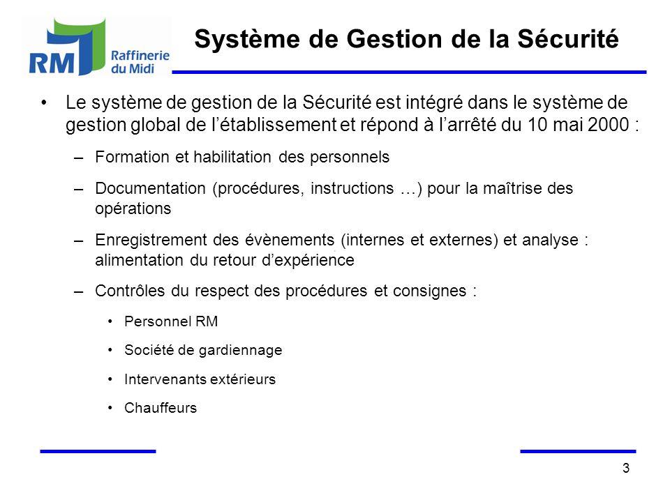 3 Système de Gestion de la Sécurité Le système de gestion de la Sécurité est intégré dans le système de gestion global de létablissement et répond à l