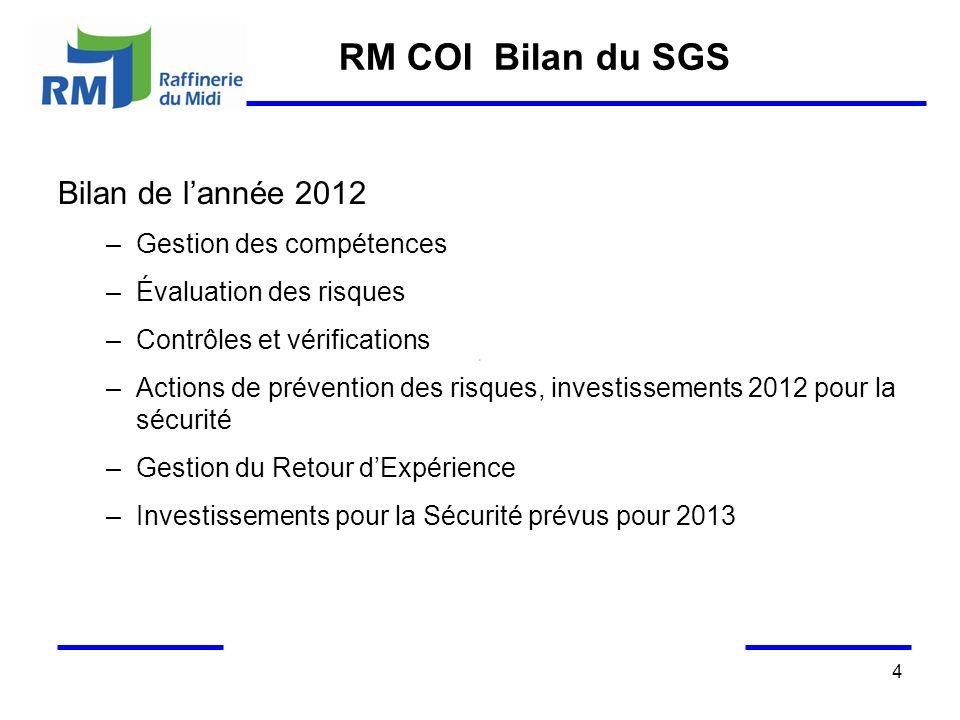 4 Bilan de lannée 2012 –Gestion des compétences –Évaluation des risques –Contrôles et vérifications –Actions de prévention des risques, investissement