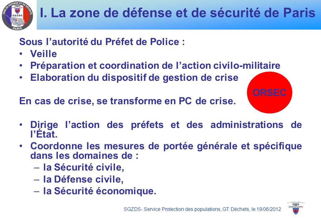 SGZDS- Service Protection des populations, GT Déchets, le 19/06/2012 I. La zone de défense et de sécurité de Paris Sous lautorité du Préfet de Police