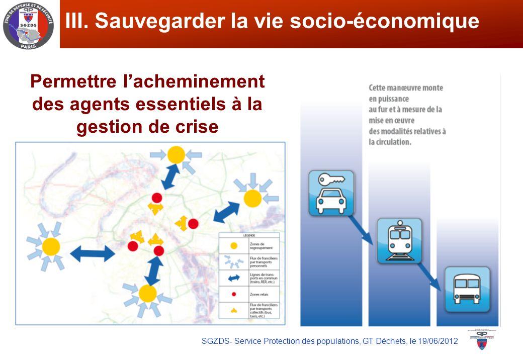 SGZDS- Service Protection des populations, GT Déchets, le 19/06/2012 III. Sauvegarder la vie socio-économique Permettre lacheminement des agents essen