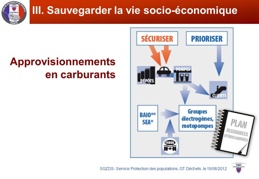 SGZDS- Service Protection des populations, GT Déchets, le 19/06/2012 III. Sauvegarder la vie socio-économique Approvisionnements en carburants
