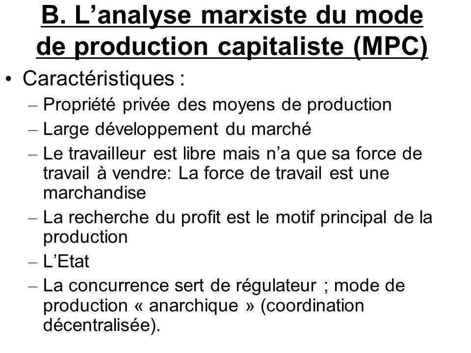 B. Lanalyse marxiste du mode de production capitaliste (MPC) Caractéristiques : – Propriété privée des moyens de production – Large développement du m