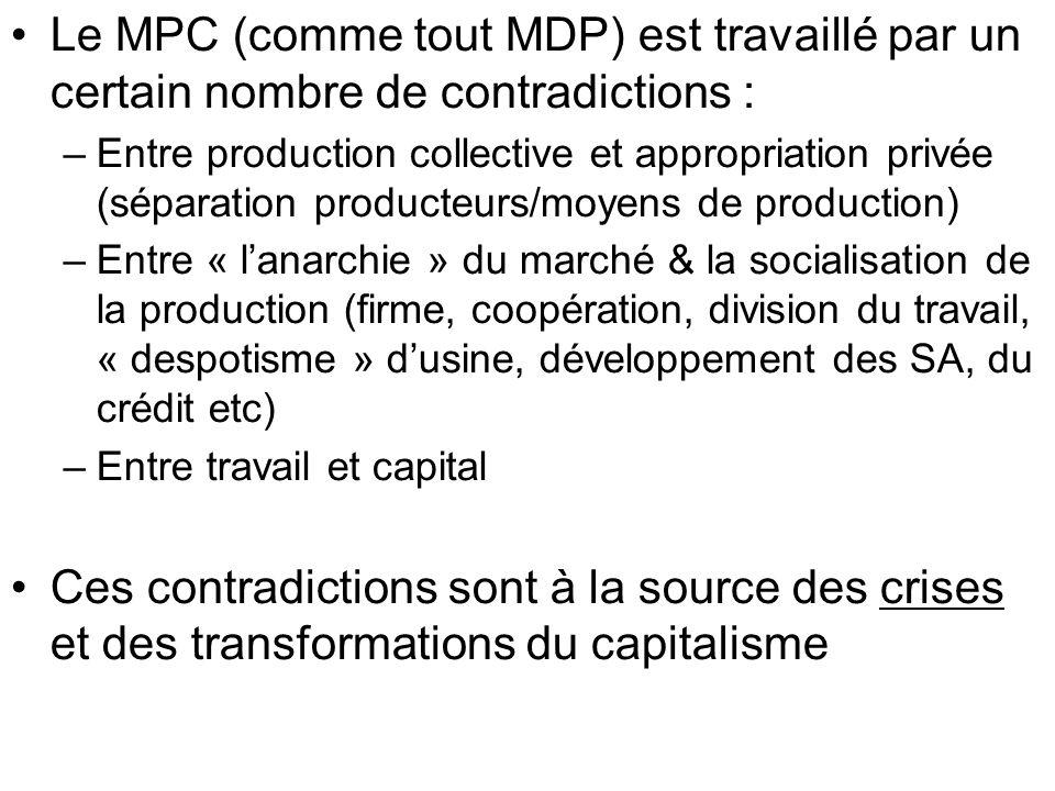Le MPC (comme tout MDP) est travaillé par un certain nombre de contradictions : –Entre production collective et appropriation privée (séparation produ