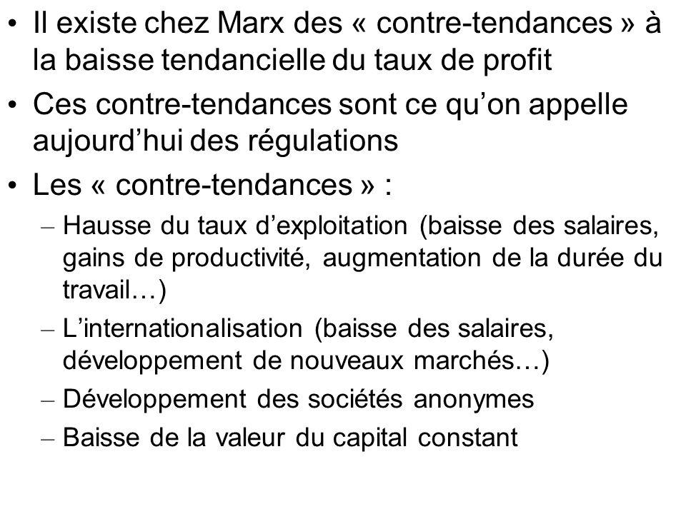 Il existe chez Marx des « contre-tendances » à la baisse tendancielle du taux de profit Ces contre-tendances sont ce quon appelle aujourdhui des régul