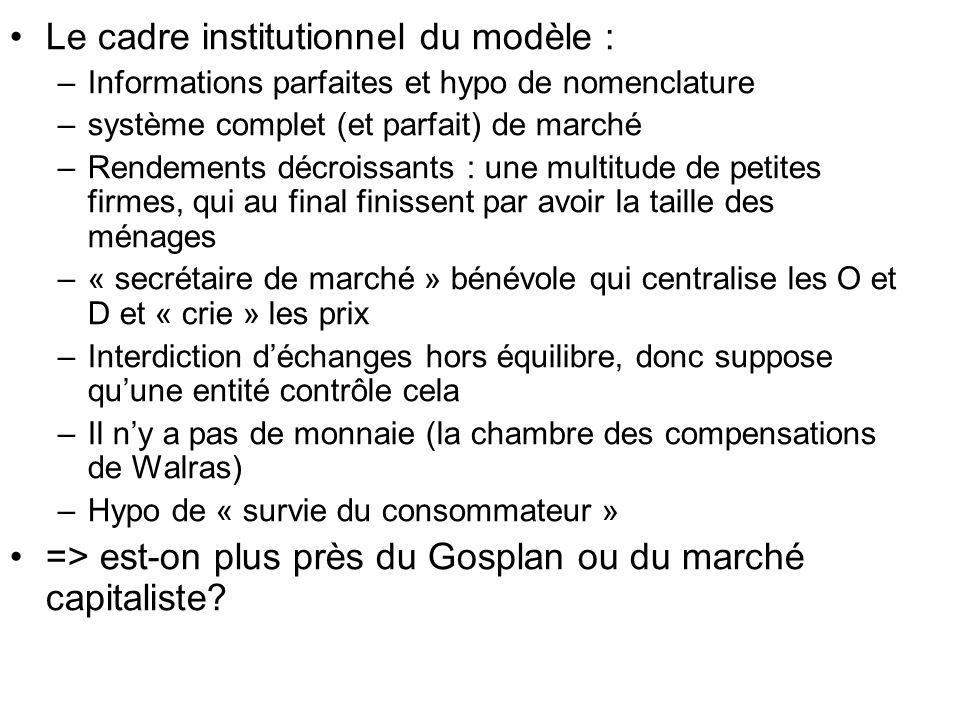 Le cadre institutionnel du modèle : –Informations parfaites et hypo de nomenclature –système complet (et parfait) de marché –Rendements décroissants :