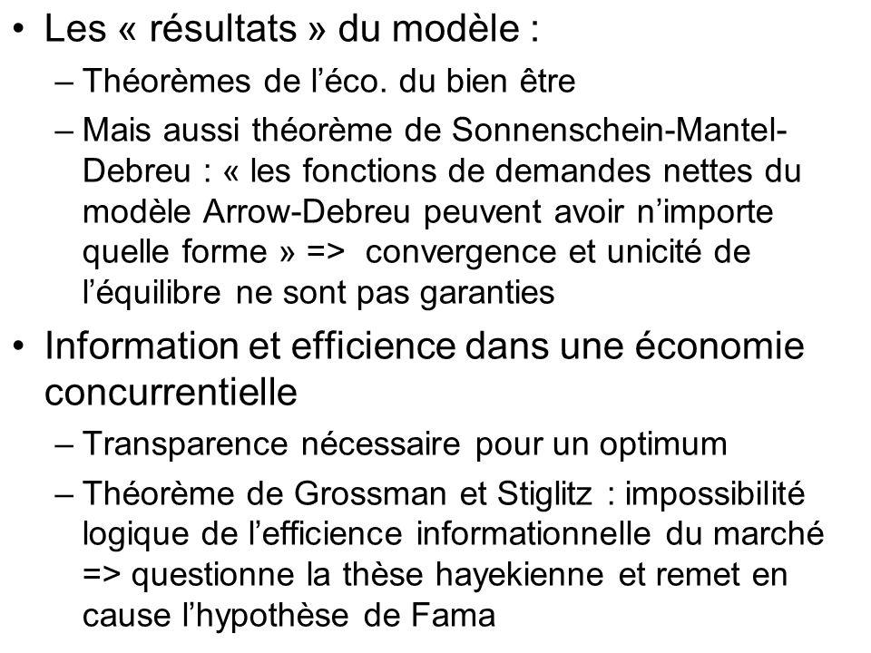 Les « résultats » du modèle : –Théorèmes de léco. du bien être –Mais aussi théorème de Sonnenschein-Mantel- Debreu : « les fonctions de demandes nette