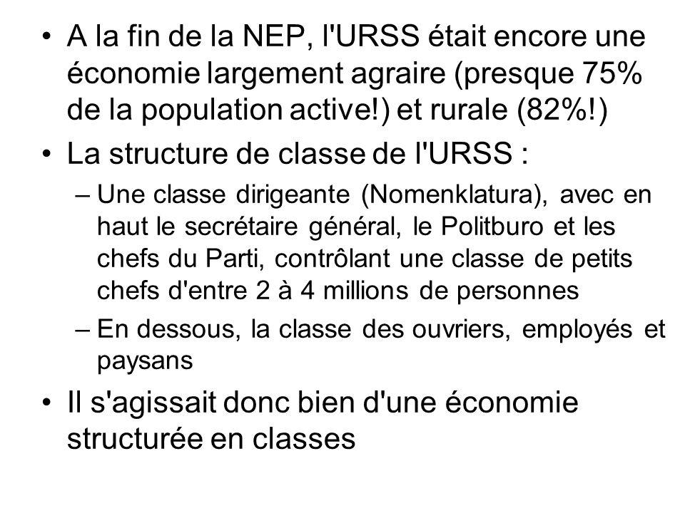 A la fin de la NEP, l'URSS était encore une économie largement agraire (presque 75% de la population active!) et rurale (82%!) La structure de classe