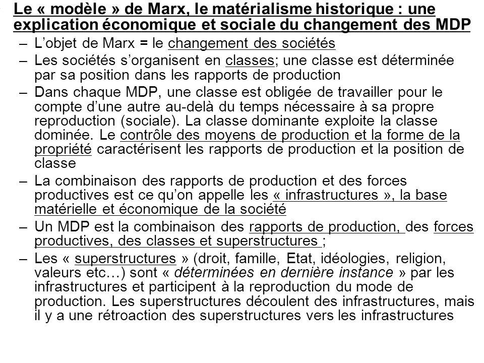 Le « modèle » de Marx, le matérialisme historique : une explication économique et sociale du changement des MDP –Lobjet de Marx = le changement des so