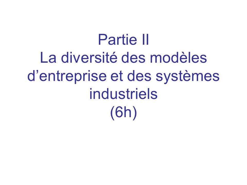 Partie II La diversité des modèles dentreprise et des systèmes industriels (6h)