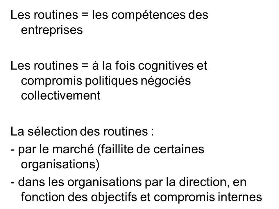 Les routines = les compétences des entreprises Les routines = à la fois cognitives et compromis politiques négociés collectivement La sélection des ro
