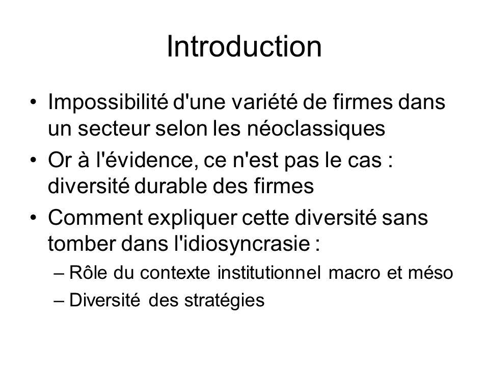 Introduction Impossibilité d'une variété de firmes dans un secteur selon les néoclassiques Or à l'évidence, ce n'est pas le cas : diversité durable de