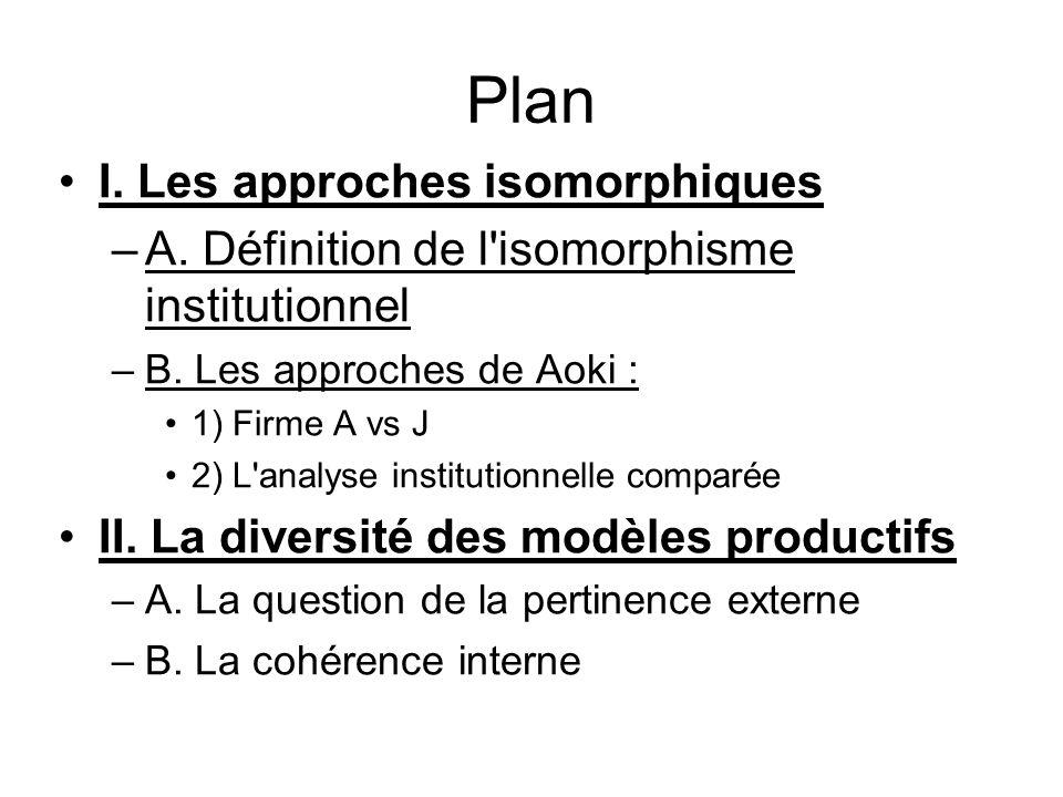Plan I. Les approches isomorphiques –A. Définition de l'isomorphisme institutionnel –B. Les approches de Aoki : 1) Firme A vs J 2) L'analyse instituti