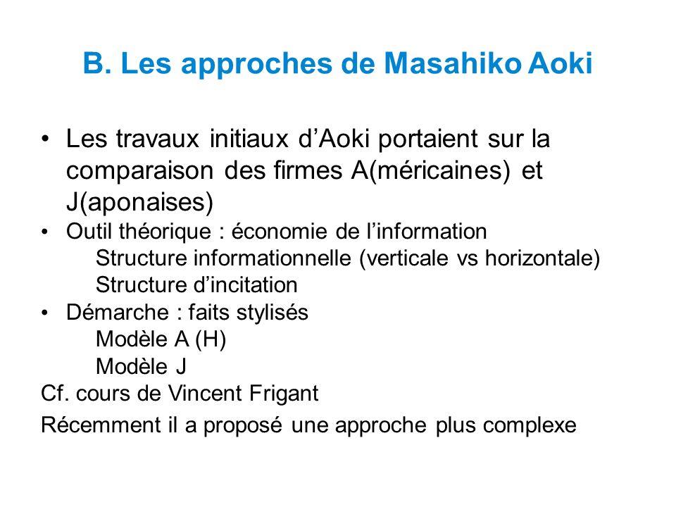 B. Les approches de Masahiko Aoki Les travaux initiaux dAoki portaient sur la comparaison des firmes A(méricaines) et J(aponaises) Outil théorique : é