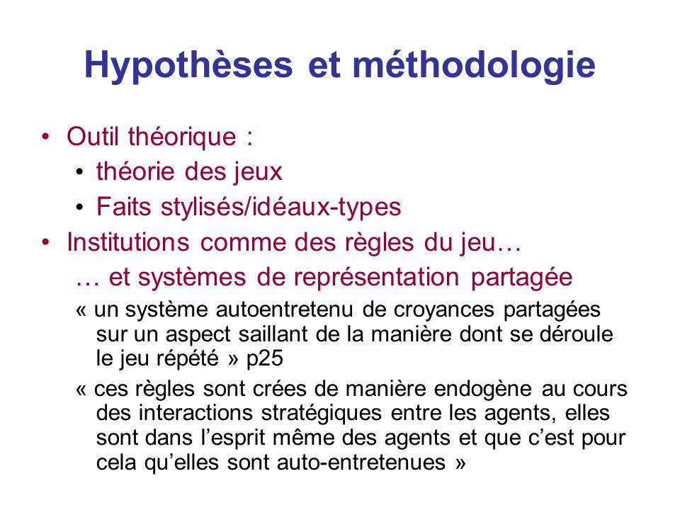 Hypothèses et méthodologie Outil théorique : théorie des jeux Faits stylisés/idéaux-types Institutions comme des règles du jeu… … et systèmes de repré