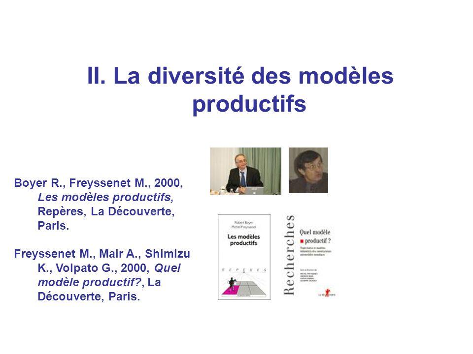II. La diversité des modèles productifs Boyer R., Freyssenet M., 2000, Les modèles productifs, Repères, La Découverte, Paris. Freyssenet M., Mair A.,