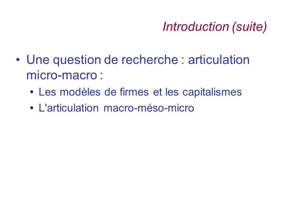 Introduction (suite) Une question de recherche : articulation micro-macro : Les modèles de firmes et les capitalismes L'articulation macro-méso-micro