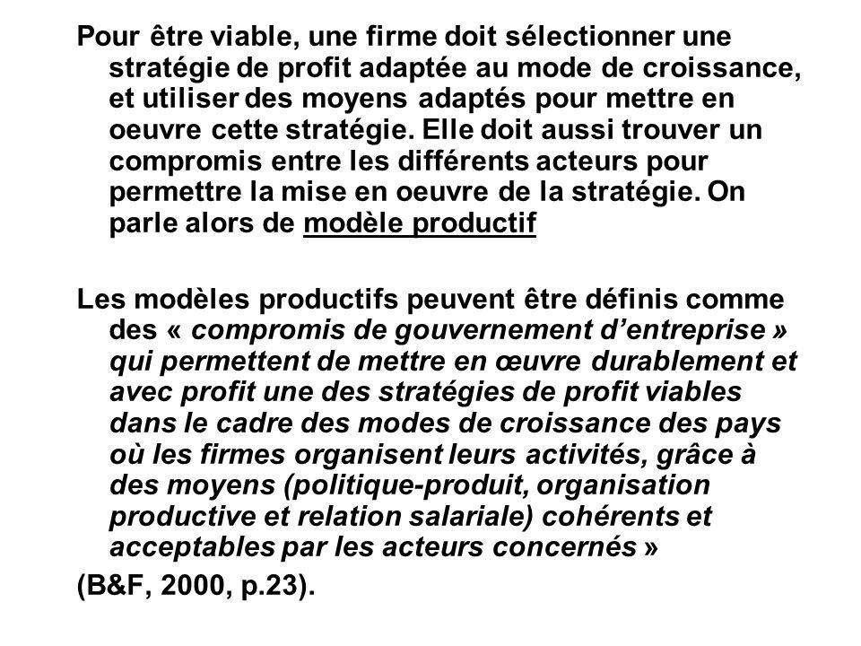 Pour être viable, une firme doit sélectionner une stratégie de profit adaptée au mode de croissance, et utiliser des moyens adaptés pour mettre en oeu